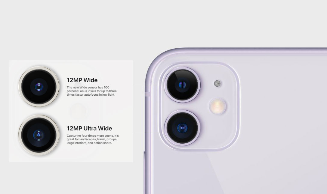 جدیدترین و بهترین گوشی های مخصوص عکاسی